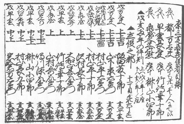 Yakusha Tomogimmi (1707, Hoei 4), one of the hyobanki